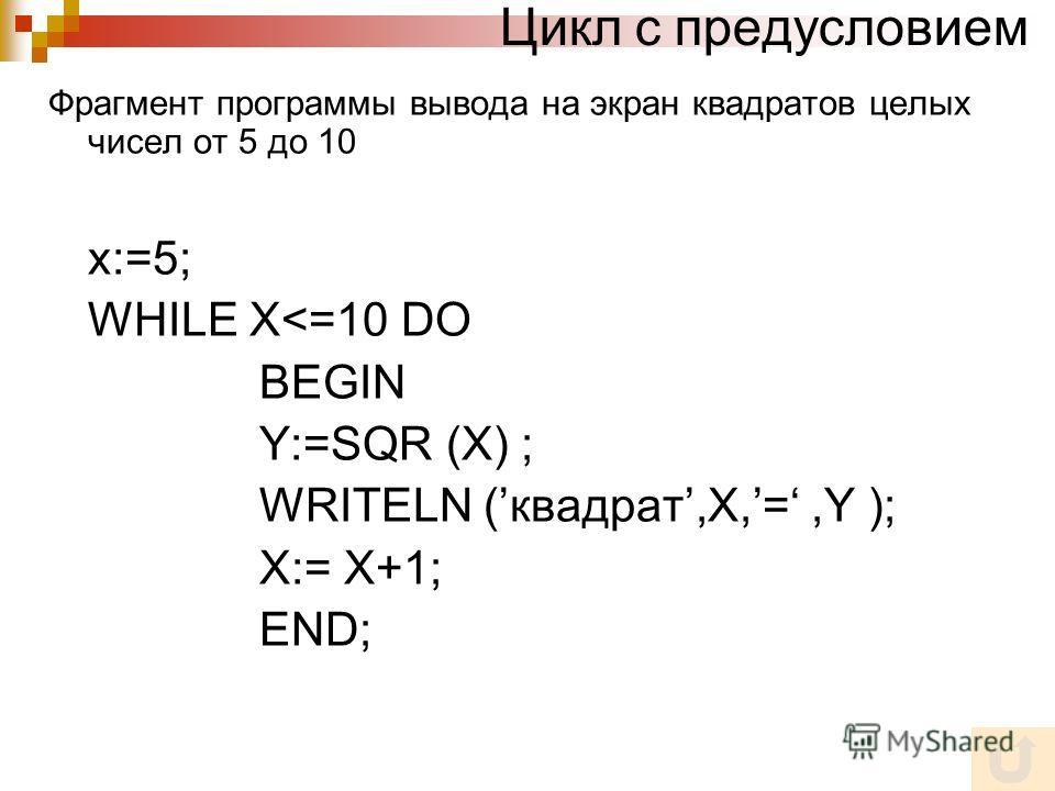 Цикл с предусловием Фрагмент программы вывода на экран квадратов целых чисел от 5 до 10 x:=5; WHILE X