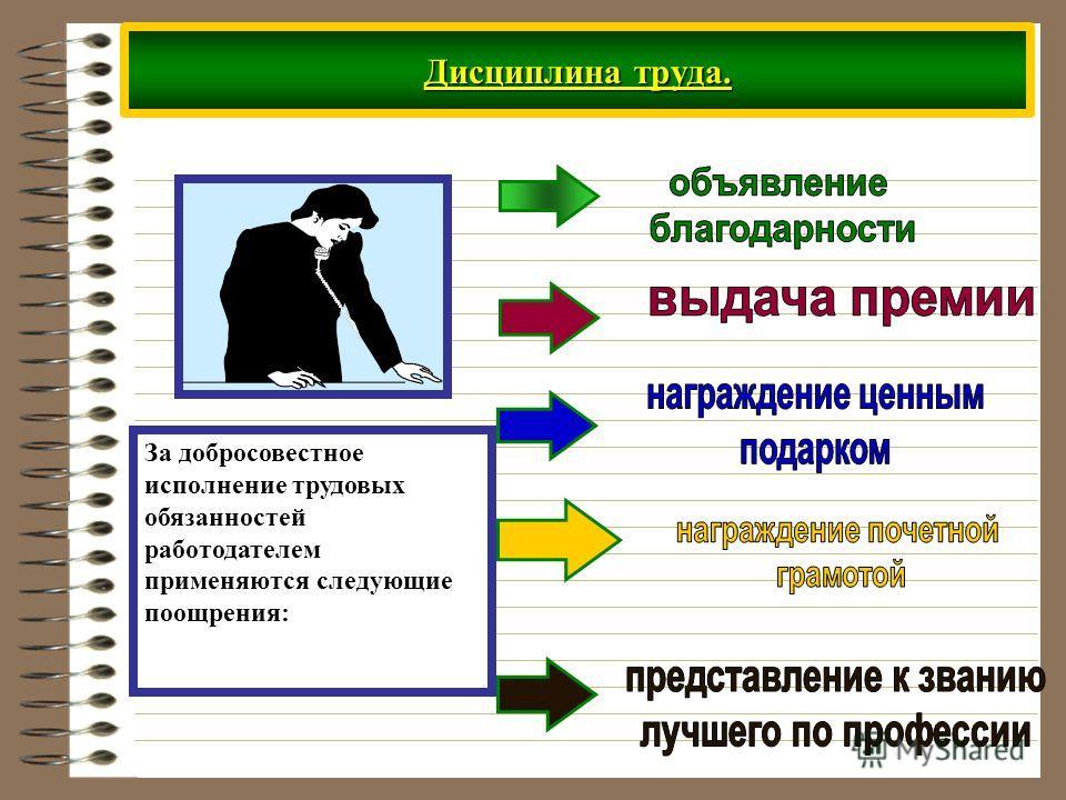 Дисциплина труда. За добросовестное исполнение трудовых обязанностей работодателем применяются следующие поощрения: