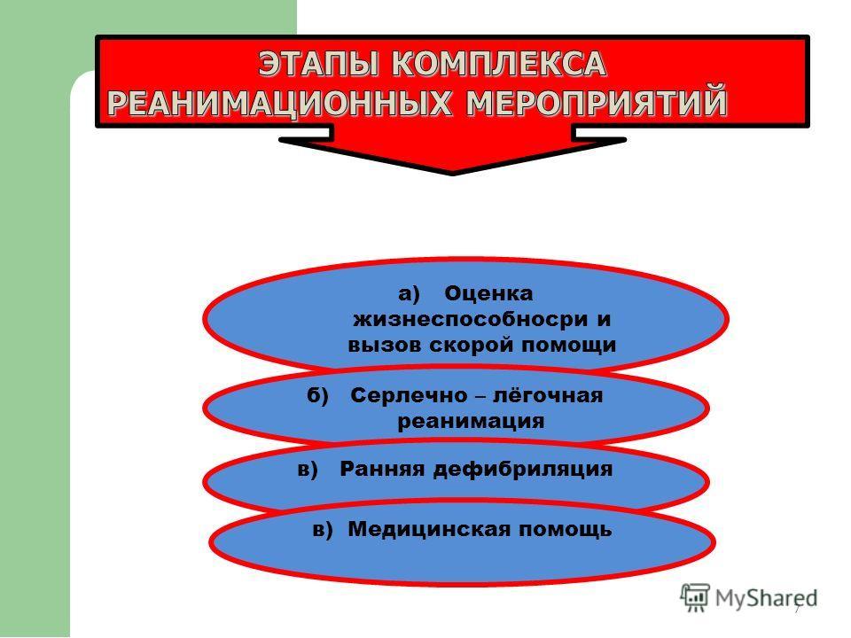 a) Оценка жизнеспособности и вызов скорой помощи б) Серлечно – лёгочная реанимация в) Ранняя дефибриляция в) Медицинская помощь 7