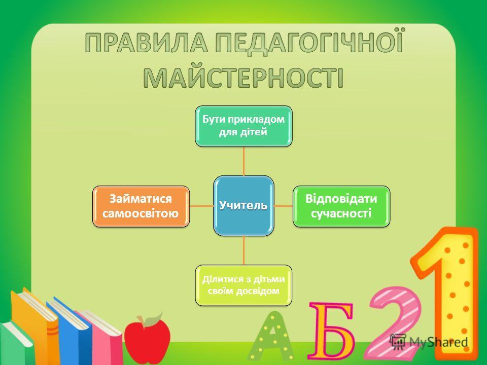 Учитель Бути прикладом для дітей Відповідати сучасності Ділитися з дітьми своїм досвідом Займатися самоосвітою