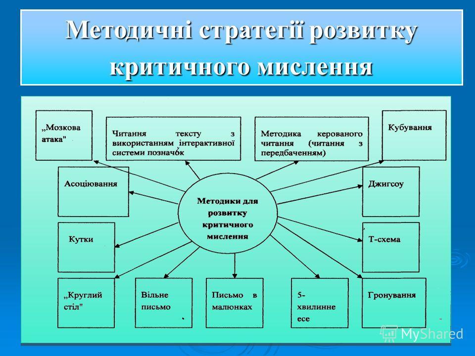 Методичні стратегії розвитку критичного мислення