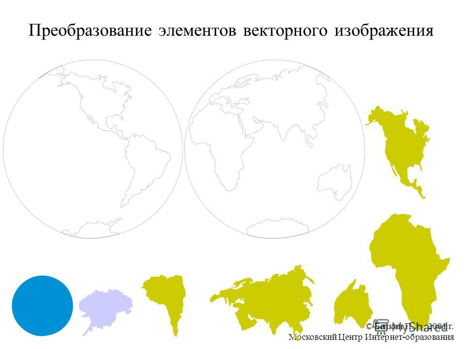 © Белкин П.Ю. 2001 г. Московский Центр Интернет-образования Преобразование элементов векторного изображения