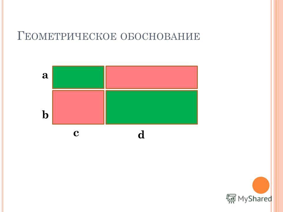 Г ЕОМЕТРИЧЕСКОЕ ОБОСНОВАНИЕ a b c d