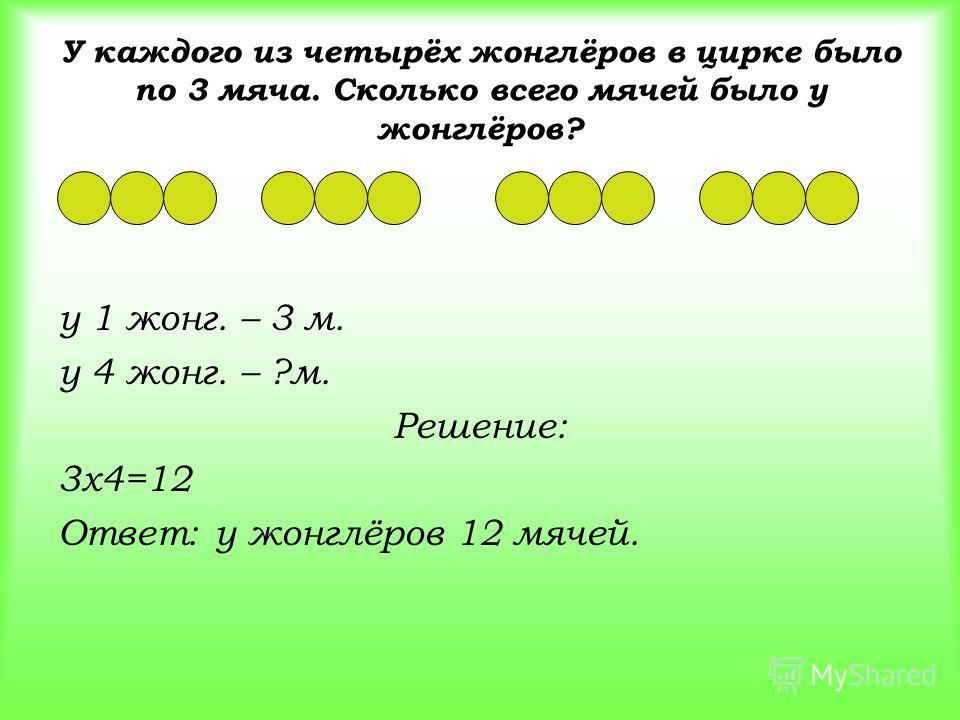 У каждого из четырёх жонглёров в цирке было по 3 мяча. Сколько всего мячей было у жонглёров? у 1 жонг. – 3 м. у 4 жонг. – ?м. Решение: 3 х 4=12 Ответ: у жонглёров 12 мячей.
