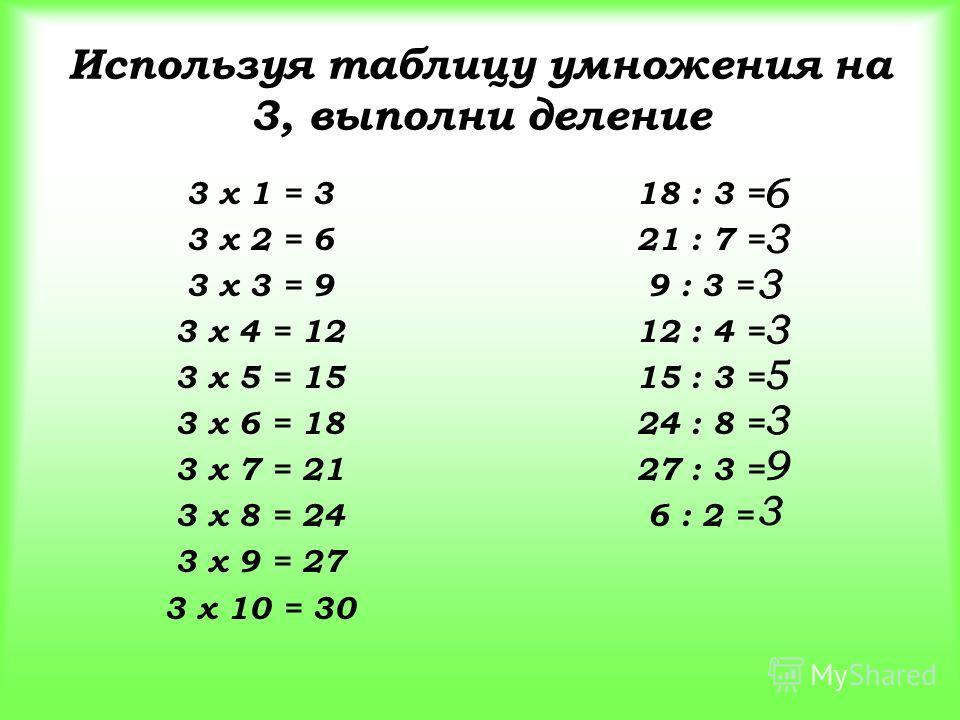 Используя таблицу умножения на 3, выполни деление 3 х 1 = 3 3 х 2 = 6 3 х 3 = 9 3 х 4 = 12 3 х 5 = 15 3 х 6 = 18 3 х 7 = 21 3 х 8 = 24 3 х 9 = 27 3 х 10 = 30 18 : 3 = 21 : 7 = 9 : 3 = 12 : 4 = 15 : 3 = 24 : 8 = 27 : 3 = 6 : 2 =