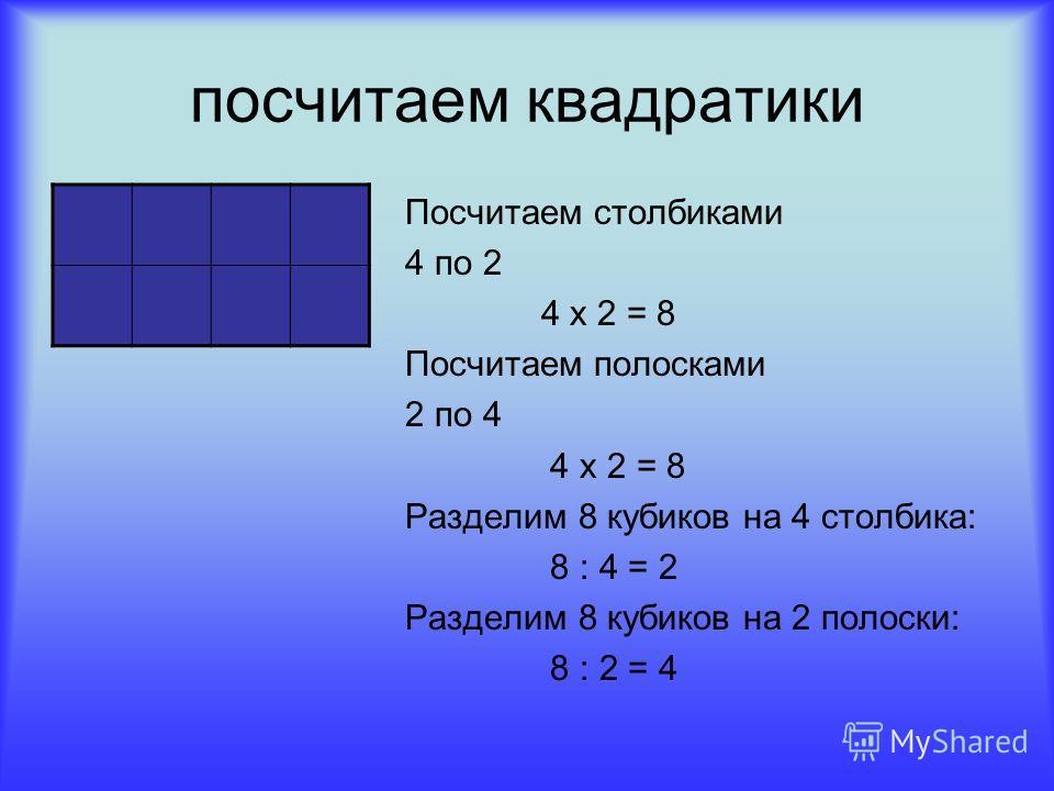 посчитаем квадратики Посчитаем столбиками 4 по 2 4 х 2 = 8 Посчитаем полосками 2 по 4 4 х 2 = 8 Разделим 8 кубиков на 4 столбика: 8 : 4 = 2 Разделим 8 кубиков на 2 полоски: 8 : 2 = 4