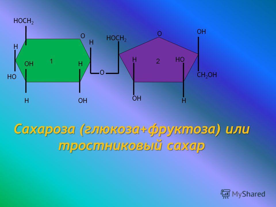О НОСН 2 Н НО НОН Н Н О О НОСН 2 ННО ОН Н СН 2 ОН ОН Сахароза (глюкоза+фруктоза) или тростниковый сахар 12