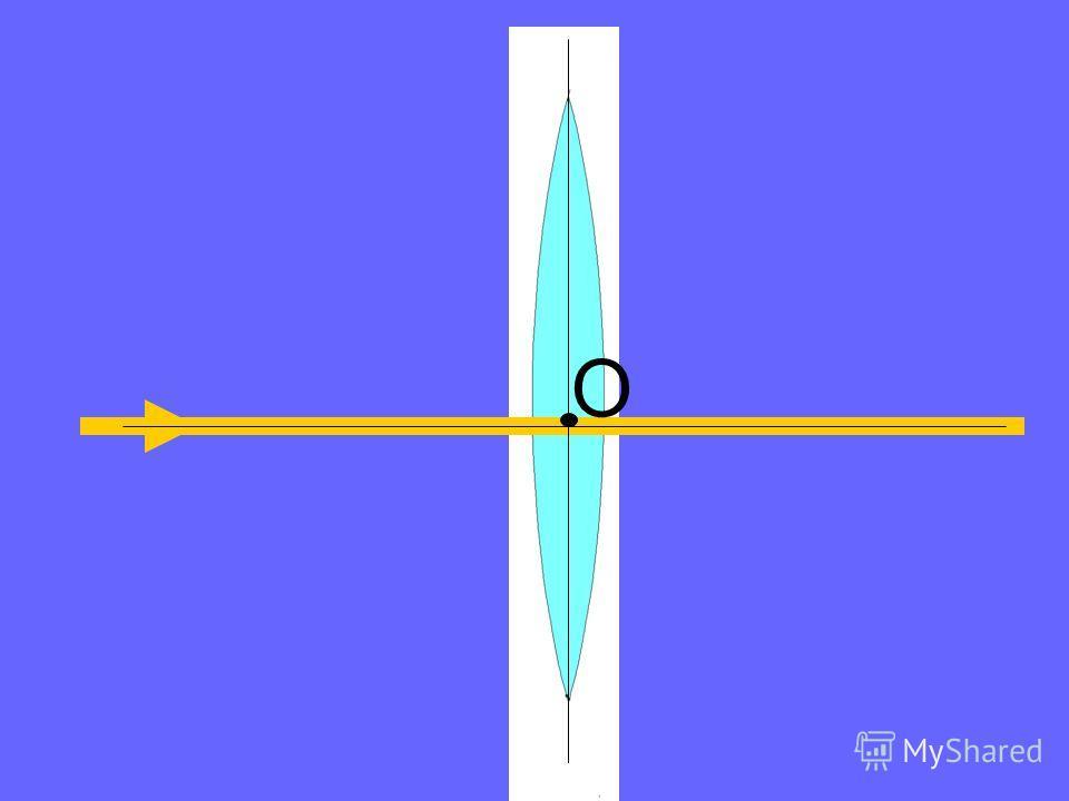 ПРАВИЛО 1: Лучи, проходящие через оптический центр линзы, не преломляются!!!