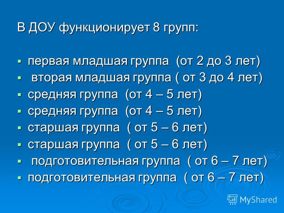 В ДОУ функционирует 8 групп: первая младшая группа (от 2 до 3 лет) первая младшая группа (от 2 до 3 лет) вторая младшая группа ( от 3 до 4 лет) вторая младшая группа ( от 3 до 4 лет) средняя группа (от 4 – 5 лет) средняя группа (от 4 – 5 лет) старшая