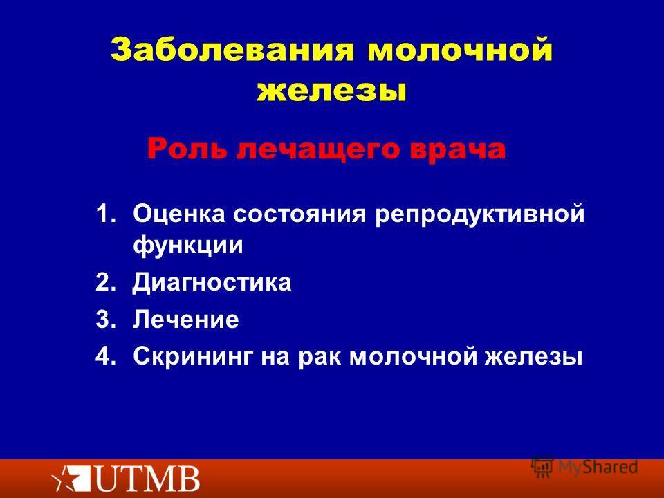 Заболевания молочной железы 1. 1. Оценка состояния репродуктивной функции 2. 2. Диагностика 3. 3. Лечение 4. 4. Скрининг на рак молочной железы Роль лечащего врача