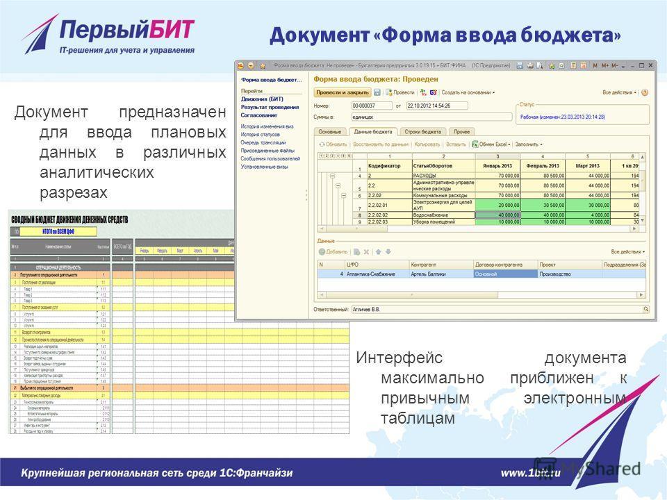 Документ предназначен для ввода плановых данных в различных аналитических разрезах Документ «Форма ввода бюджета» Интерфейс документа максимально приближен к привычным электронным таблицам