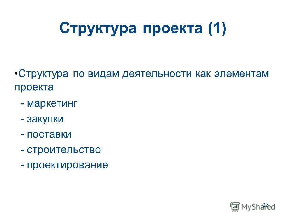 33 Структура проекта (1) Структура по видам деятельности как элементам проекта - маркетинг - закупки - поставки - строительство - проектирование