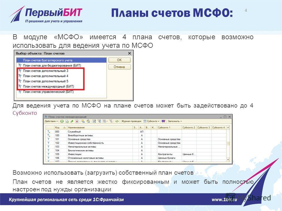 4 В модуле «МСФО» имеется 4 плана счетов, которые возможно использовать для ведения учета по МСФО Для ведения учета по МСФО на плане счетов может быть задействовано до 4 Субконто Возможно использовать (загрузить) собственный план счетов План счетов н