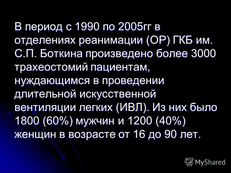 В период с 1990 по 2005 гг в отделениях реанимации (ОР) ГКБ им. С.П. Боткина произведено более 3000 трахеостомий пациентам, нуждающимся в проведении длительной искусственной вентиляции легких (ИВЛ). Из них было 1800 (60%) мужчин и 1200 (40%) женщин в