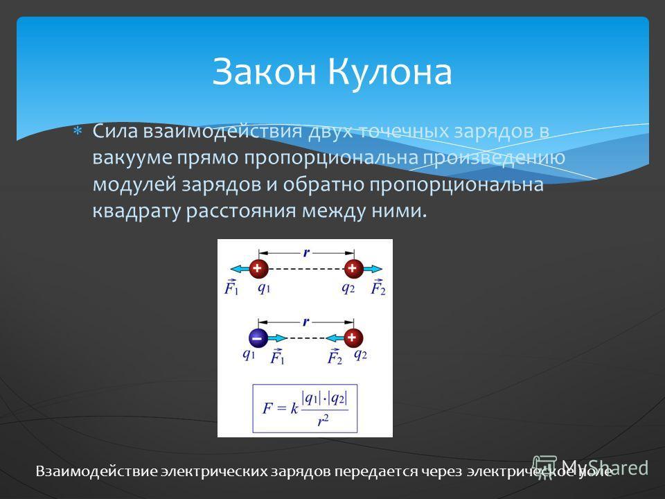 Сила взаимодействия двух точечных зарядов в вакууме прямо пропорциональна произведению модулей зарядов и обратно пропорциональна квадрату расстояния между ними. Закон Кулона Взаимодействие электрических зарядов передается через электрическое поле