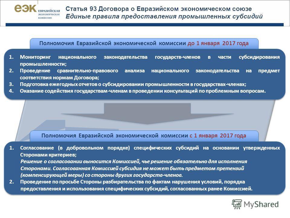 Полномочия Евразийской экономической комиссии с 1 января 2017 года Полномочия Евразийской экономической комиссии до 1 января 2017 года 1. Мониторинг национального законодательства государств-членов в части субсидирования промышленности; 2. Проведение