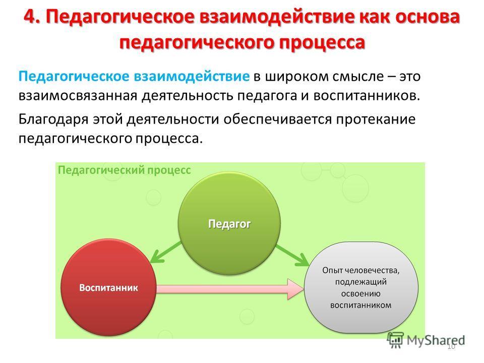 4. Педагогическое взаимодействие как основа педагогического процесса Педагогическое взаимодействие в широком смысле – это взаимосвязанная деятельность педагога и воспитанников. Благодаря этой деятельности обеспечивается протекание педагогического про