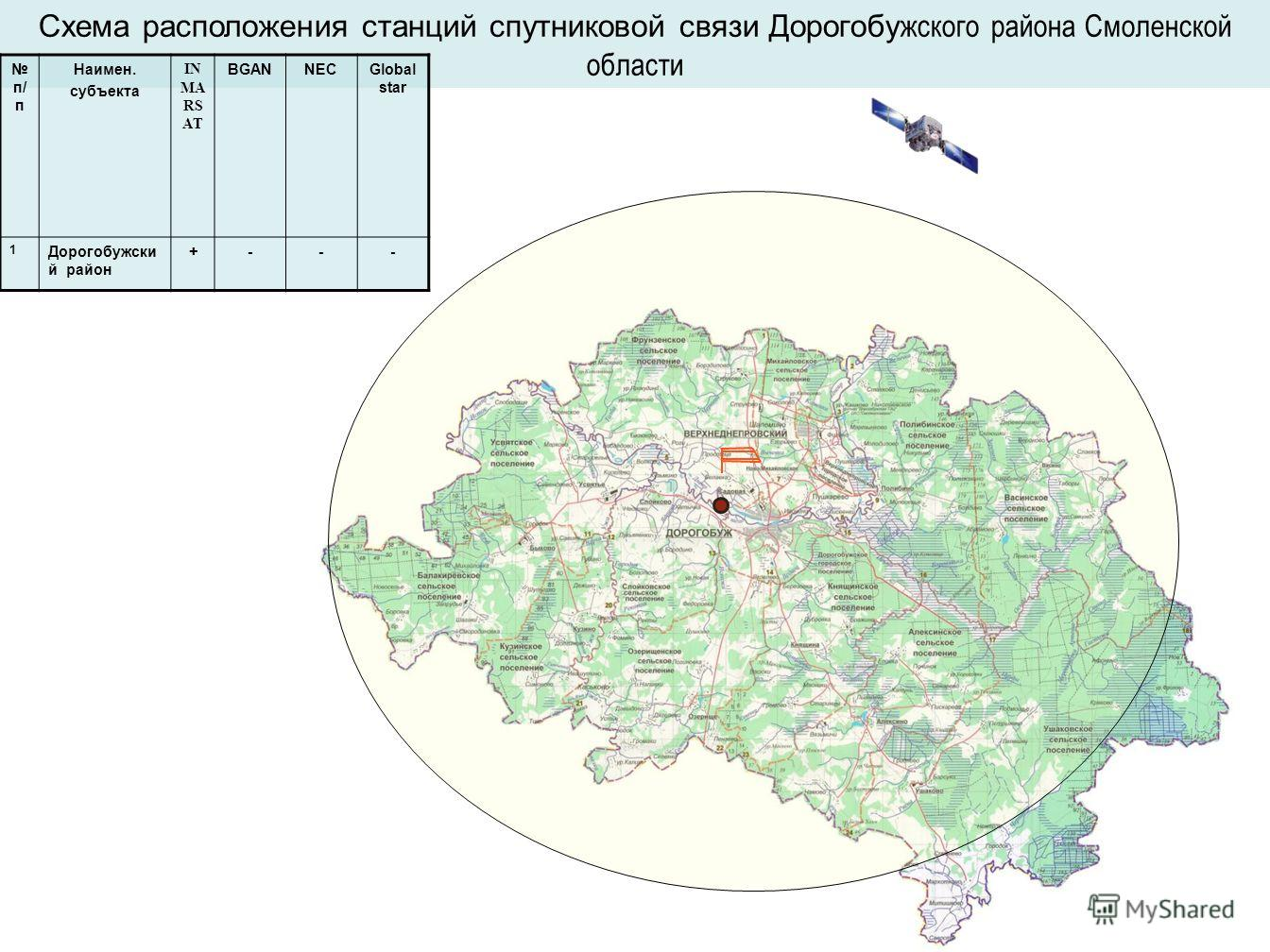 Схема расположения станций спутниковой связи Дорогобу жского района Смоленской области п/ п Наимен. субъекта IN MA RS AT BGANNECGlobal star 1 Дорогобужски й район +---