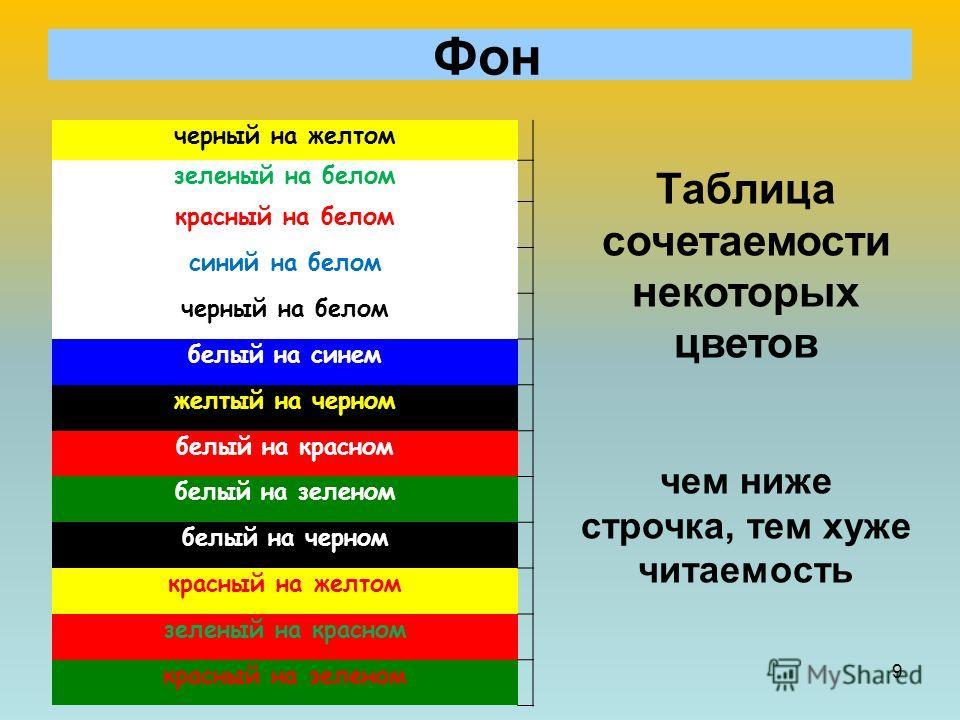 9 черный на желтом зеленый на белом красный на белом синий на белом черный на белом белый на синем желтый на черном белый на красном белый на зеленом белый на черном красный на желтом зеленый на красном красный на зеленом Таблица сочетаемости некотор