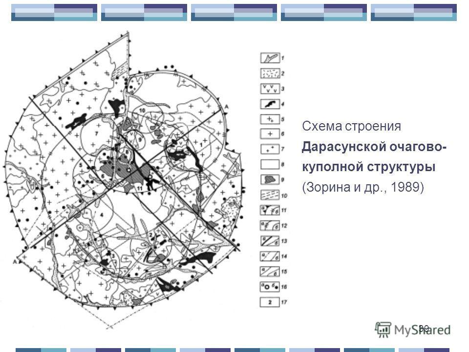 Схема строения Дарасунской очагово- куполной структуры (Зорина и др., 1989) 39