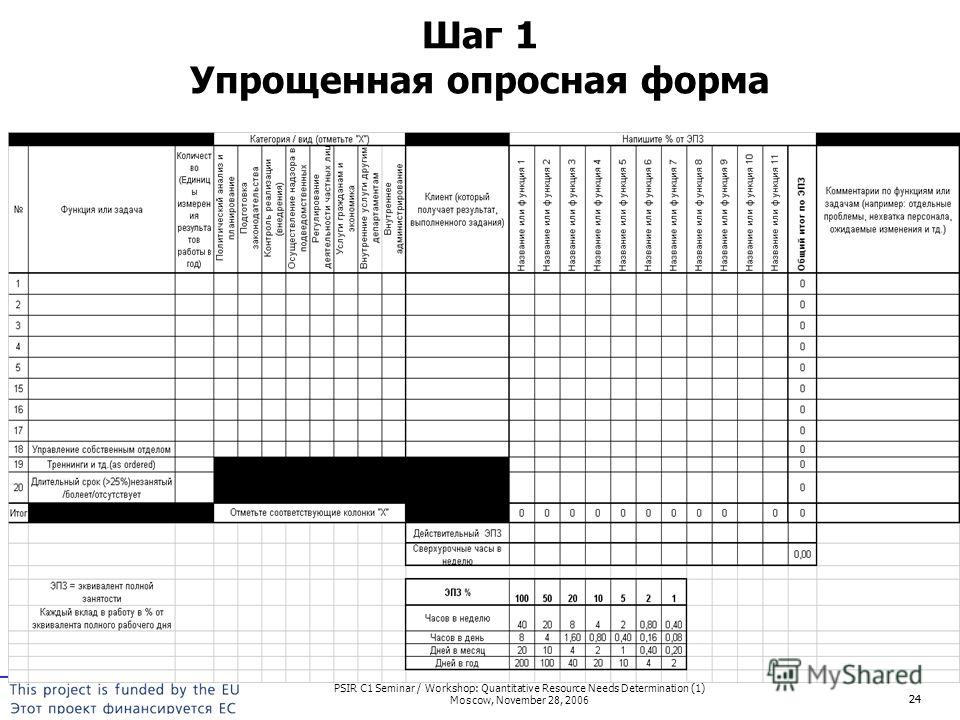 24 PSIR C1 Seminar / Workshop: Quantitative Resource Needs Determination (1) Moscow, November 28, 2006 24 Шаг 1 Упрощенная опросная форма