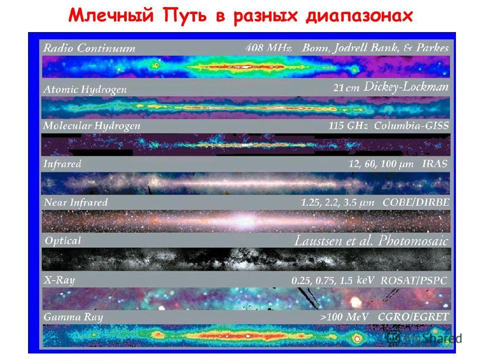 01.03.2009Л4 Млечный Путь в разных диапазонах