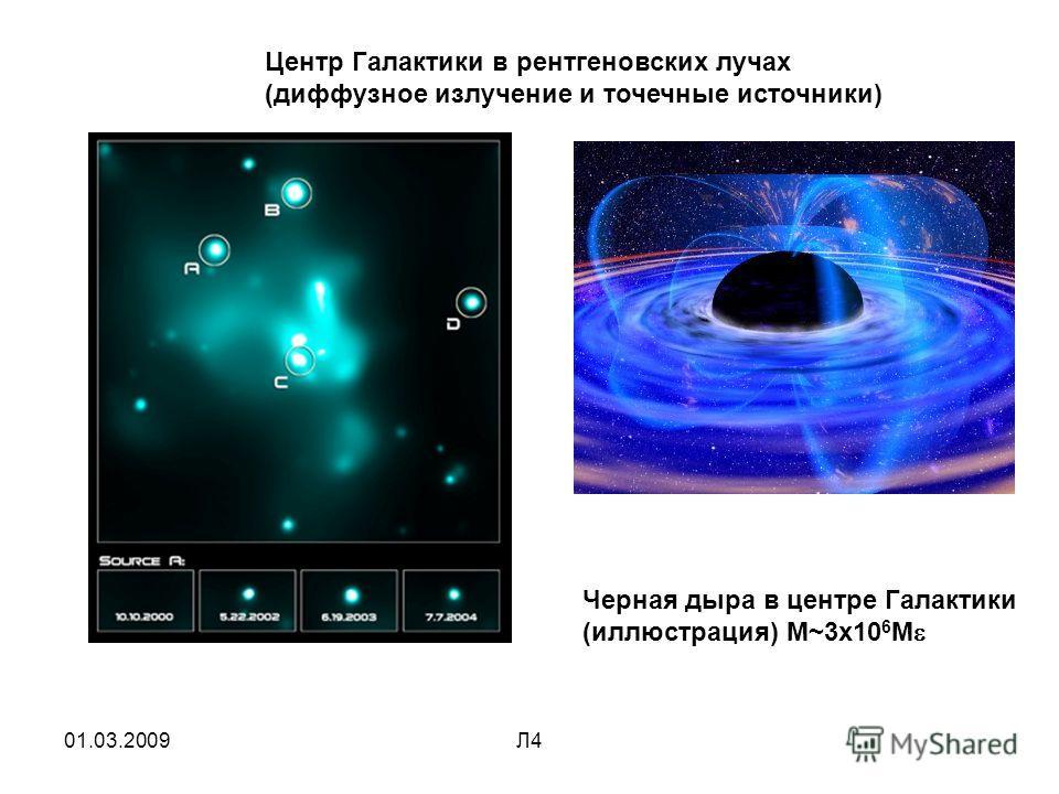 01.03.2009Л4 Центр Галактики в рентгеновских лучах (диффузное излучение и точечные источники) Черная дыра в центре Галактики (иллюстрация) М~3x10 6 M