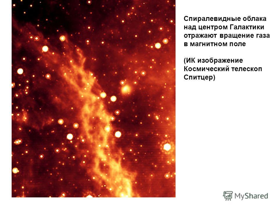 01.03.2009Л4 Спиралевидные облака над центром Галактики отражают вращение газа в магнитном поле (ИК изображение Космический телескоп Спитцер)