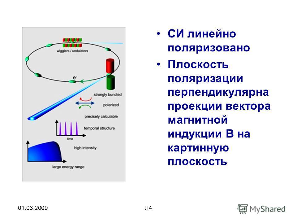 01.03.2009Л4 СИ линейно поляризовано Плоскость поляризации перпендикулярна проекции вектора магнитной индукции В на картинную плоскость