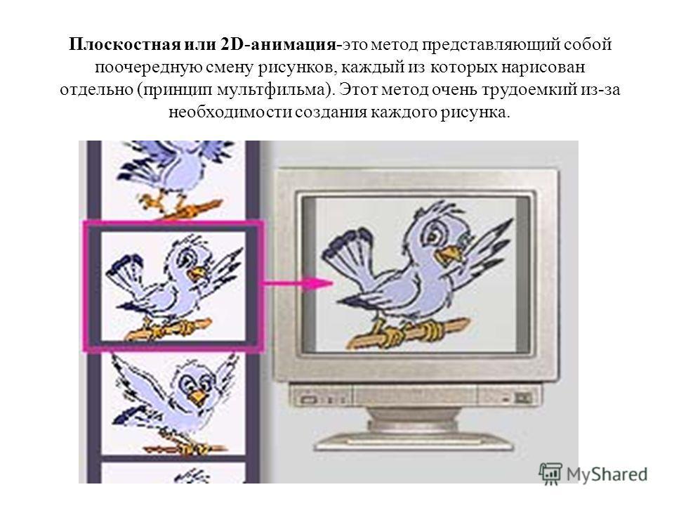 Плоскостная или 2D-анимация-это метод представляющий собой поочередную смену рисунков, каждый из которых нарисован отдельно (принцип мультфильма). Этот метод очень трудоемкий из-за необходимости создания каждого рисунка.