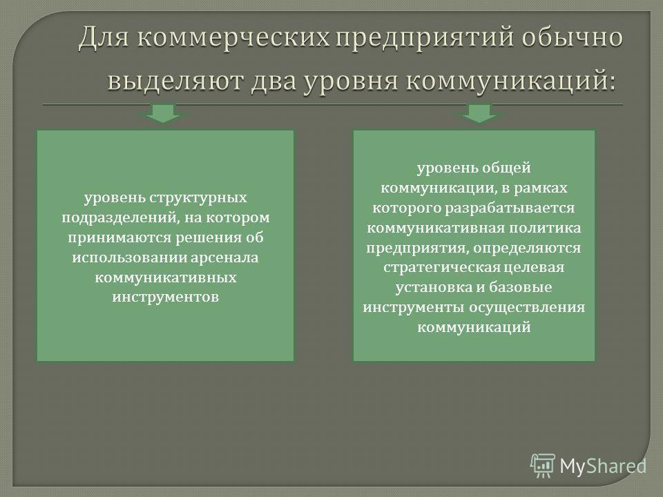 уровень структурных подразделений, на котором принимаются решения об использовании арсенала коммуникативных инструментов уровень общей коммуникации, в рамках которого разрабатывается коммуникативная политика предприятия, определяются стратегическая ц