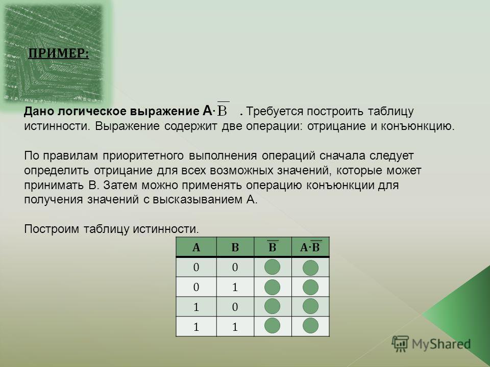 ПРИМЕР: Дано логическое выражение А ·. Требуется построить таблицу истинности. Выражение содержит две операции: отрицание и конъюнкцию. По правилам приоритетного выполнения операций сначала следует определить отрицание для всех возможных значений, ко