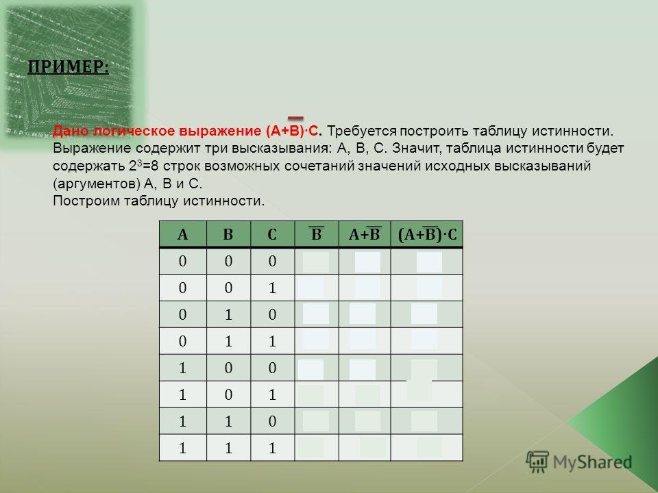 ПРИМЕР: Дано логическое выражение (А+В)·С. Требуется построить таблицу истинности. Выражение содержит три высказывания: А, В, С. Значит, таблица истинности будет содержать 2 3 =8 строк возможных сочетаний значений исходных высказываний (аргументов) А