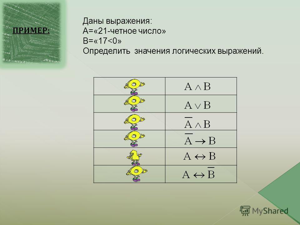 ПРИМЕР: Даны выражения: А=«21-четное число» В=«17