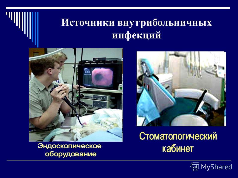 Источники внутрибольничных инфекций