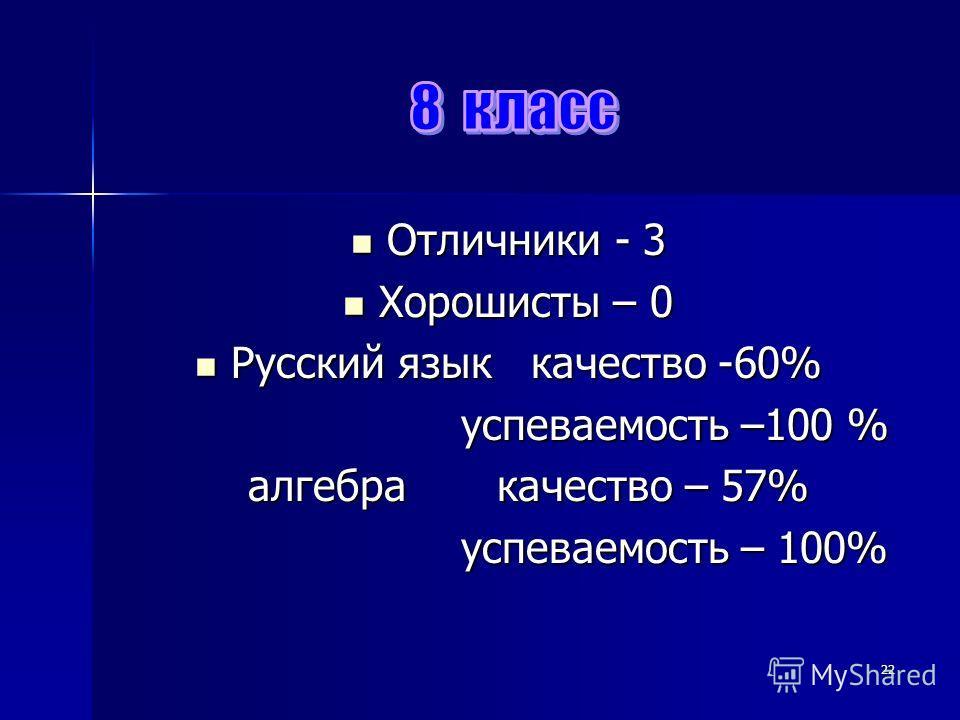 Отличники - 3 Отличники - 3 Хорошисты – 0 Хорошисты – 0 Русский язык качество -60% Русский язык качество -60% успеваемость –100 % успеваемость –100 % алгебра качество – 57% алгебра качество – 57% успеваемость – 100% успеваемость – 100% 22
