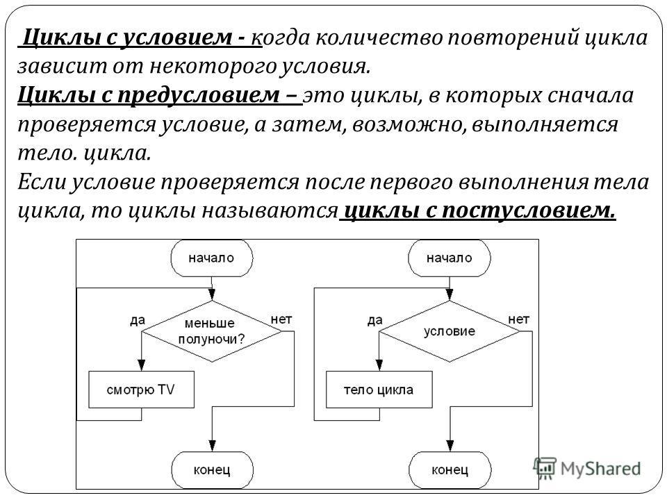 Циклы с условием - когда количество повторений цикла зависит от некоторого условия. Циклы с предусловием – это циклы, в которых сначала проверяется условие, а затем, возможно, выполняется тело. цикла. Если условие проверяется после первого выполнения