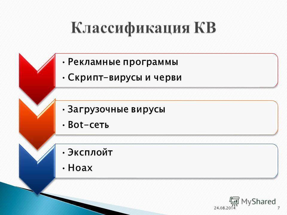 Рекламные программы Скрипт-вирусы и черви Загрузочные вирусы Bot-сеть Эксплойт Hoax 24.08.2014 7