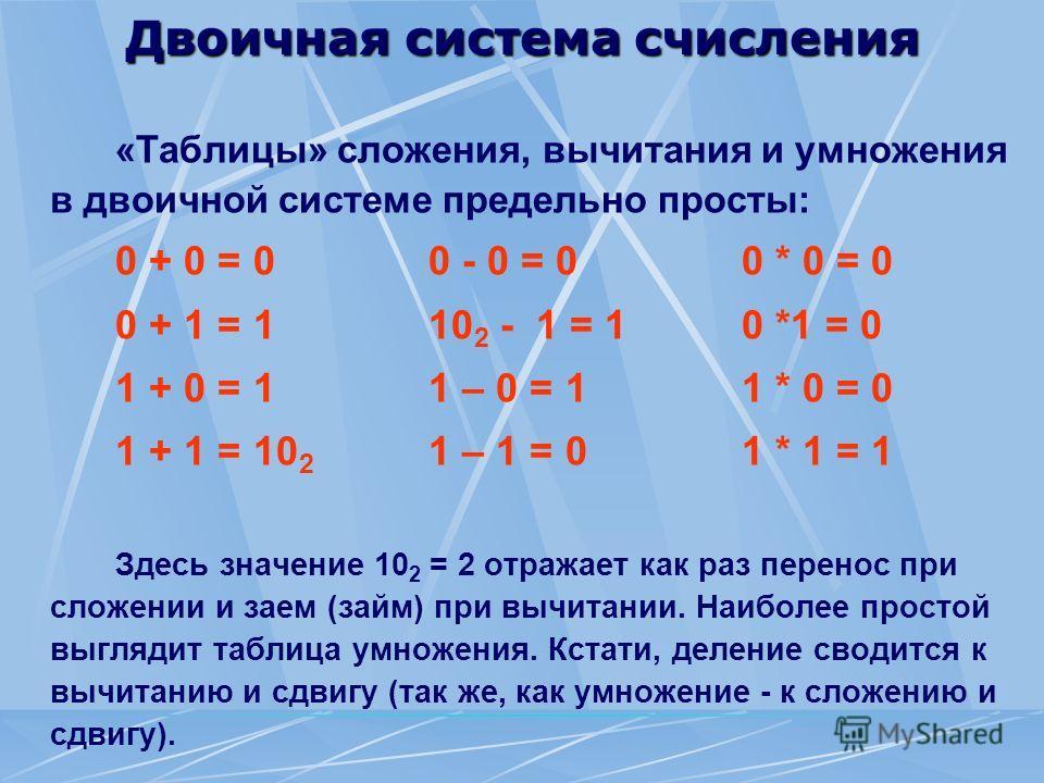 Двоичная система счисления «Таблицы» сложения, вычитания и умножения в двоичной системе предельно просты: 0 + 0 = 00 - 0 = 00 * 0 = 0 0 + 1 = 110 2 - 1 = 10 *1 = 0 1 + 0 = 11 – 0 = 11 * 0 = 0 1 + 1 = 10 2 1 – 1 = 01 * 1 = 1 Здесь значение 10 2 = 2 от