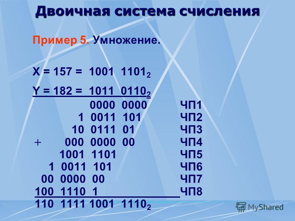 Двоичная система счисления Пример 5. Умножение. X = 157 = 1001 1101 2 Y = 182 = 1011 0110 2 0000 0000ЧП1 1 0011 101ЧП2 10 0111 01ЧП3 000 0000 00ЧП4 1001 1101ЧП5 1 0011 101ЧП6 00 0000 00ЧП7 100 1110 1ЧП8 110 1111 1001 1110 2 +