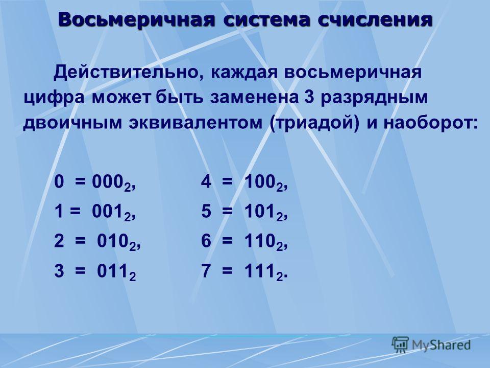 Восьмеричная система счисления Действительно, каждая восьмеричная цифра может быть заменена 3 разрядным двоичным эквивалентом (триадой) и наоборот: 0 = 000 2,4 = 100 2, 1 = 001 2,5 = 101 2, 2 = 010 2,6 = 110 2, 3 = 011 2 7 = 111 2.