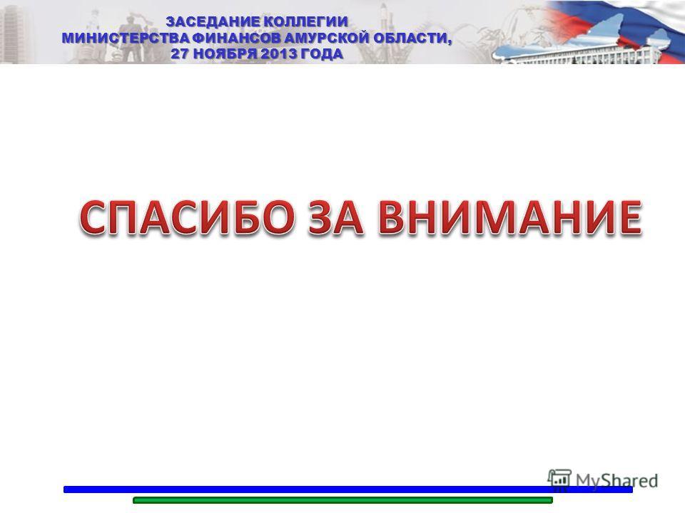 ЗАСЕДАНИЕ КОЛЛЕГИИ МИНИСТЕРСТВА ФИНАНСОВ АМУРСКОЙ ОБЛАСТИ, 27 НОЯБРЯ 2013 ГОДА
