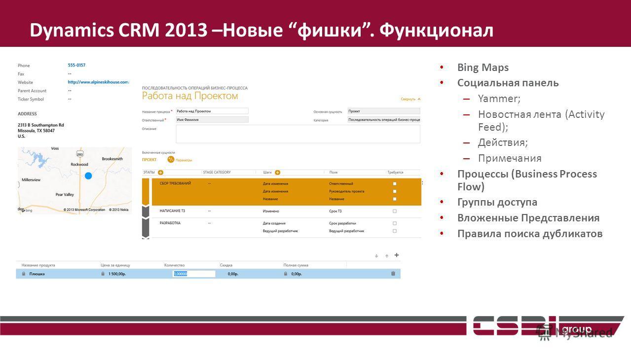 Dynamics CRM 2013 –Новые фишки. Функционал Bing Maps Социальная панель – Yammer; – Новостная лента (Activity Feed); – Действия; – Примечания Процессы (Business Process Flow) Группы доступа Вложенные Представления Правила поиска дубликатов