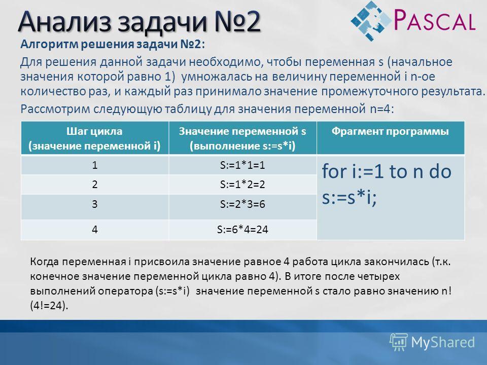 Алгоритм решения задачи 2: Для решения данной задачи необходимо, чтобы переменная s (начальнное значения которой равно 1) умножалась на величину переменной i n-ное количество раз, и каждый раз принимало значение промежуточного результата. Рассмотрим