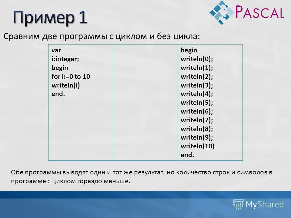 Сравним две программы с циклом и без цикла: var i:integer; begin for i:=0 to 10 writeln(i) end. begin writeln(0); writeln(1); writeln(2); writeln(3); writeln(4); writeln(5); writeln(6); writeln(7); writeln(8); writeln(9); writeln(10) end. Обе програм
