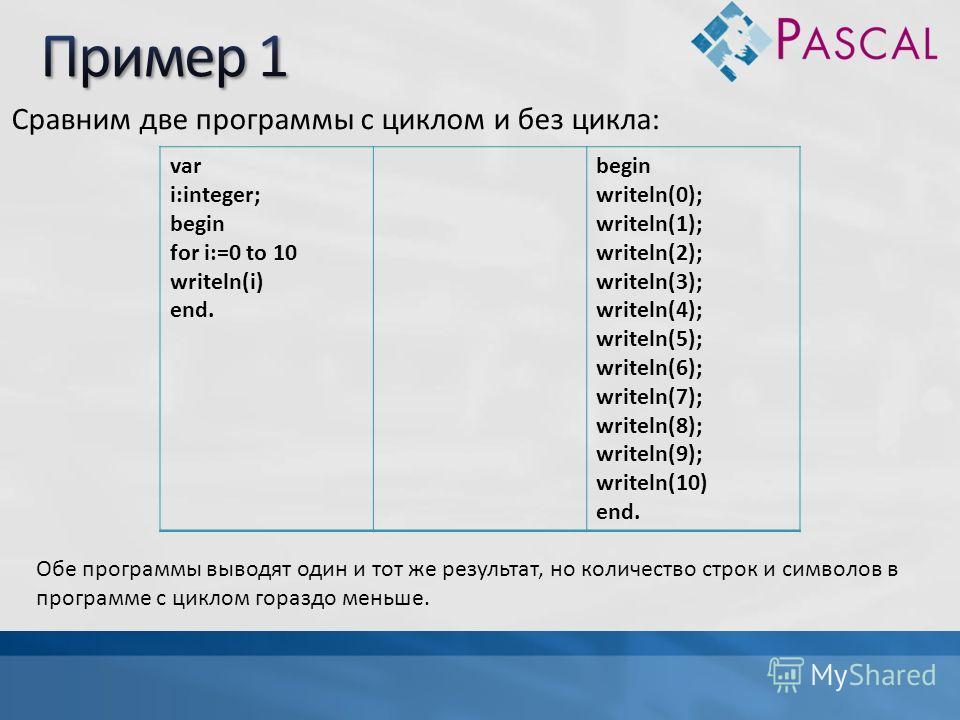 Сравним две программы с циклом и без цикла: var i:integer; begin for i:=0 to 10 writeln(i) end. begin writeln(0); writeln(1); writeln(2); writeln(3); writeln(4); writeln(5); writeln(6); writeln(7); writeln(8); writeln(9); writeln(10) end. Обе програм