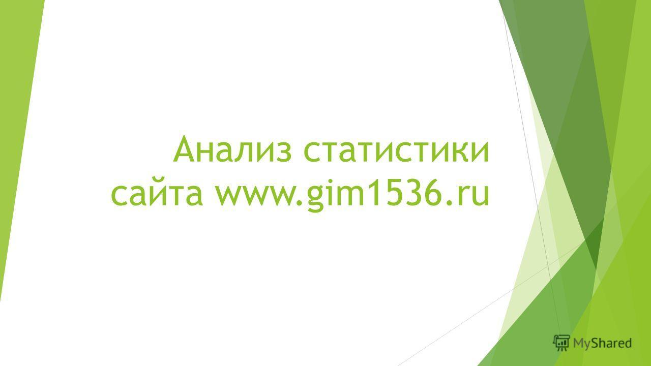 Анализ статистики сайта www.gim1536.ru