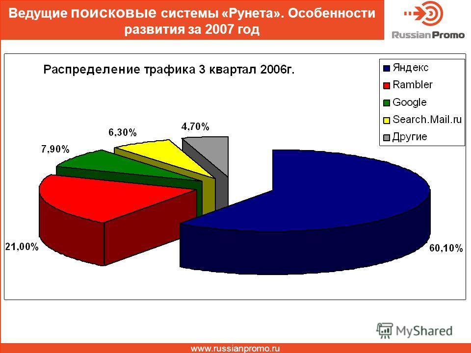 Ведущие поисковые системы «Рунета». Особенности развития за 2007 год www.russianpromo.ru