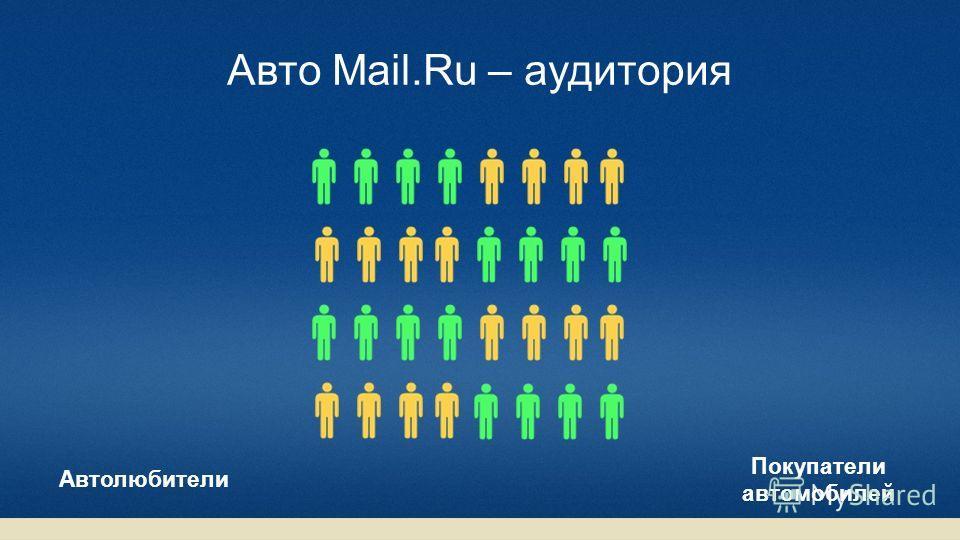 Авто Mail.Ru – аудитория картинка с желтыми и зелеными человечками, потом желтые собираются в одной кучке, а зеленые в другой и «улетают» по разным углам слайда, по середине вырастает дерево со следующего слайда без лого, под обеими кучками появляютс