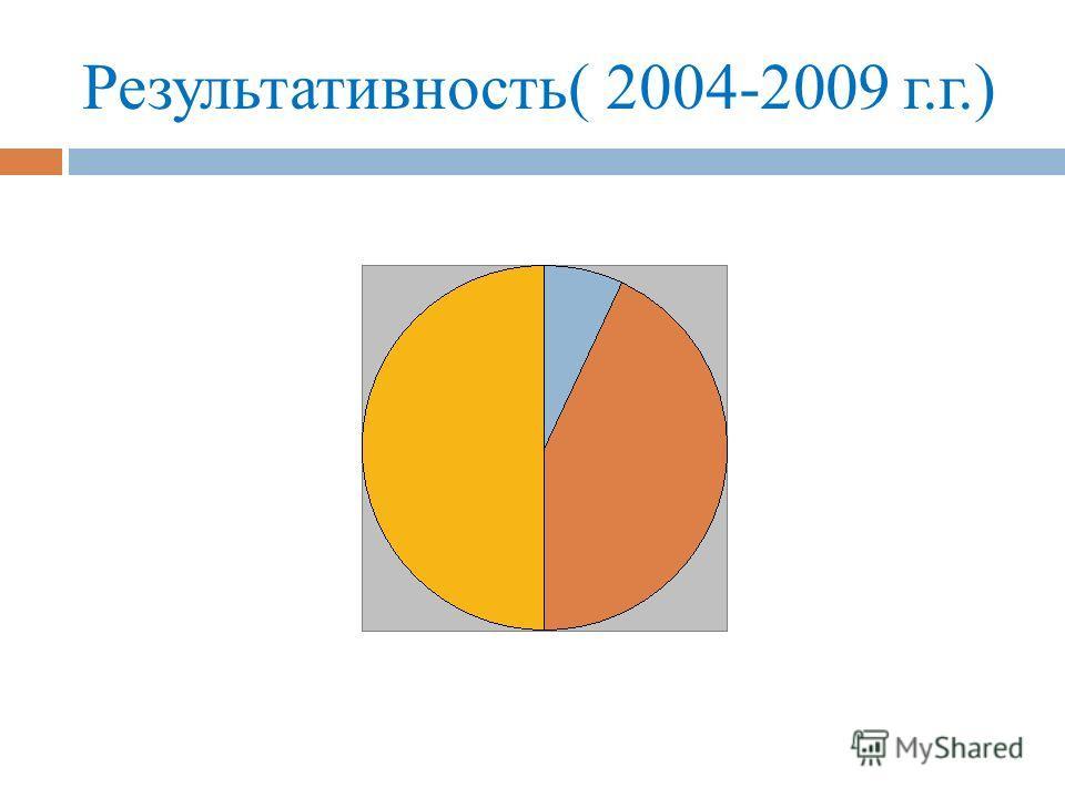 Результативность( 2004-2009 г.г.)